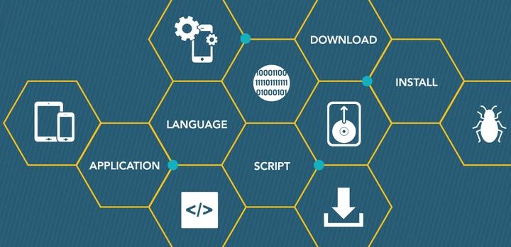 Optimizing Cluster Resources for Kubernetes Team Development